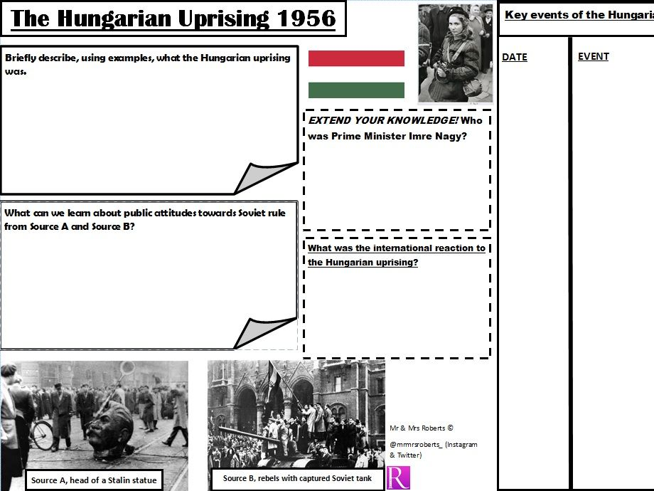 Edexcel GCSE History - Cold War - Topic 1 - The Hungarian Uprising 1956 - WORKSHEET