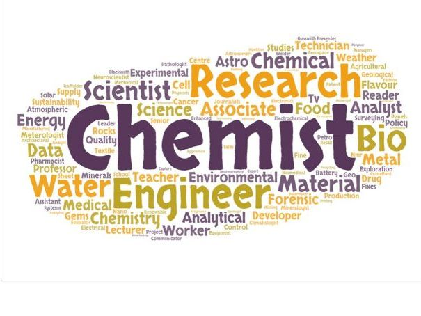 creative activity - chemistry careers word cloud