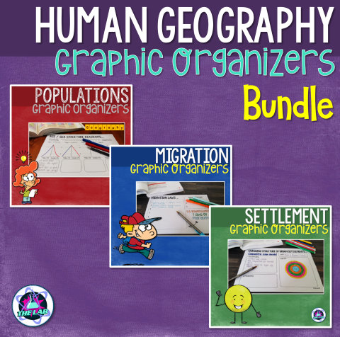Human Geography Bundle