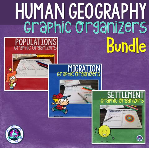 Human Geography Bundle