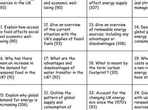 The Challenge of Resource Management Line of Five Bingo