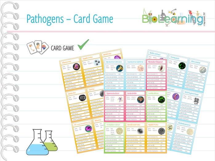 Pathogen - Card Game