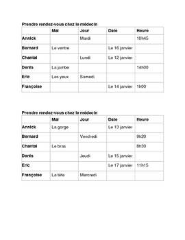 Prendre rendez-vous chez le médecin (Doctor in French) Info gap