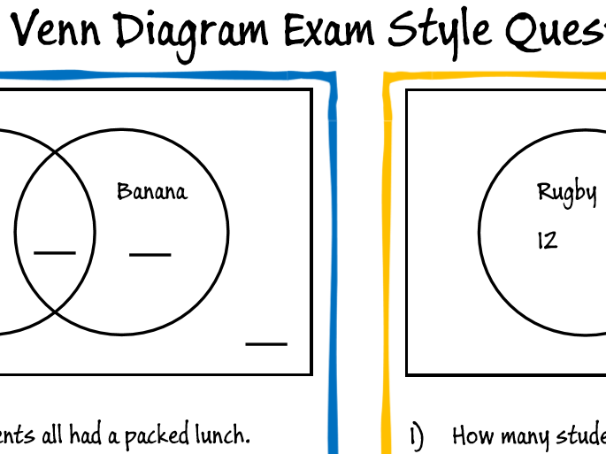 Maths GCSE / KS3 Venn Diagram Revision Questions