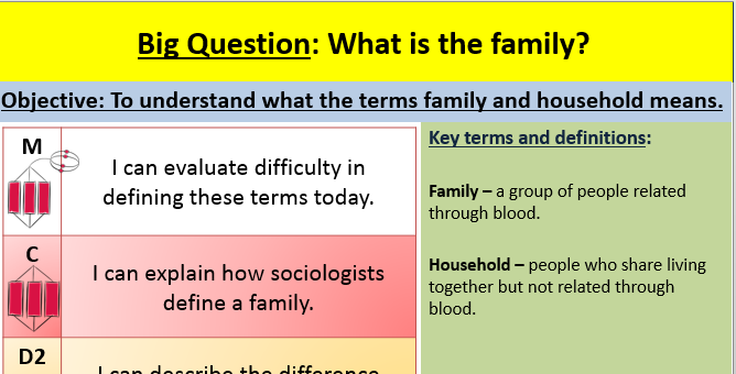 Introduction to the family lesson