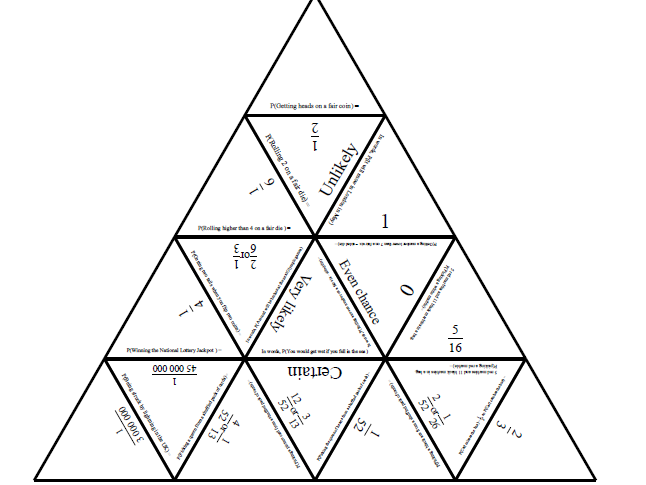 Simple Probability Tarsia Puzzle - KS3 Mathematics