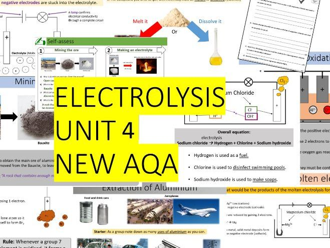 AQA Combined Science Trilogy - Chemistry Part Unit 4 - Electrolysis