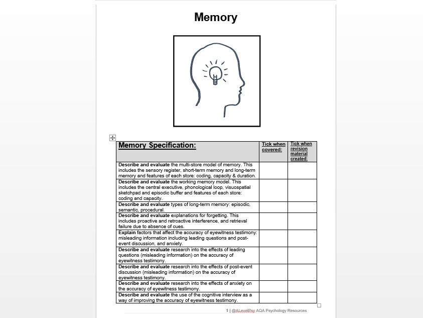 Memory Booklet for AQA A Level Psychology