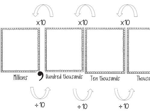Interactive Place Value Display and accompanying sheets