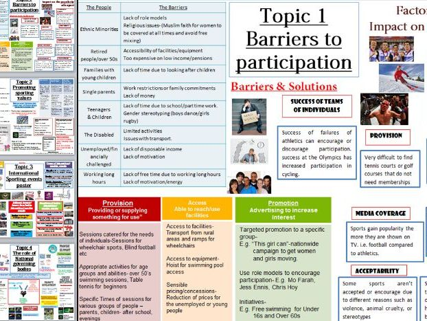 Cambridge National Sport Studies- Contemporary Issues Revision Posters