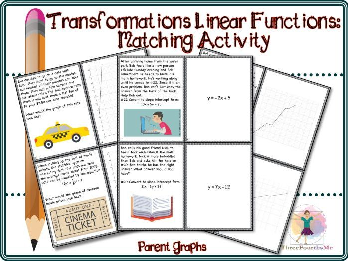 Transformations of Linear Functions: Matching Activity