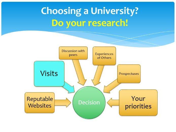Careers University 16+ My Future Plans 2