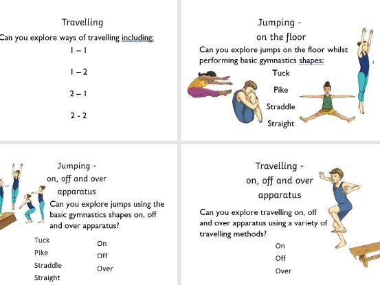 Gymnastics Problem-Solving Resource Cards