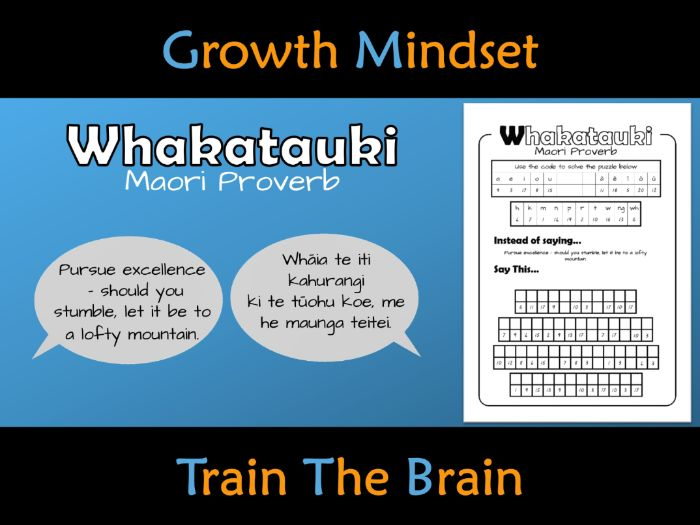 Waitangi Day Whakatauki Maori Proverb Puzzles New Zealand Te Reo