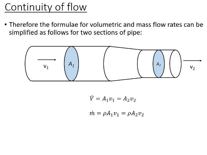 BTec Engineering - Fluid Flow in Pipes (PowerPoint)