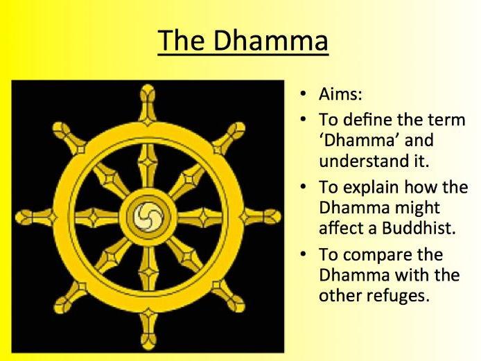 Dhamma (AQA spec RS spec A Buddhism)