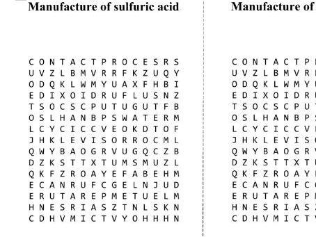 Sulfur, sulfuric acid and it's uses
