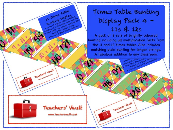 Times Table Bunting Display Pack 4 - 11s, & 12s