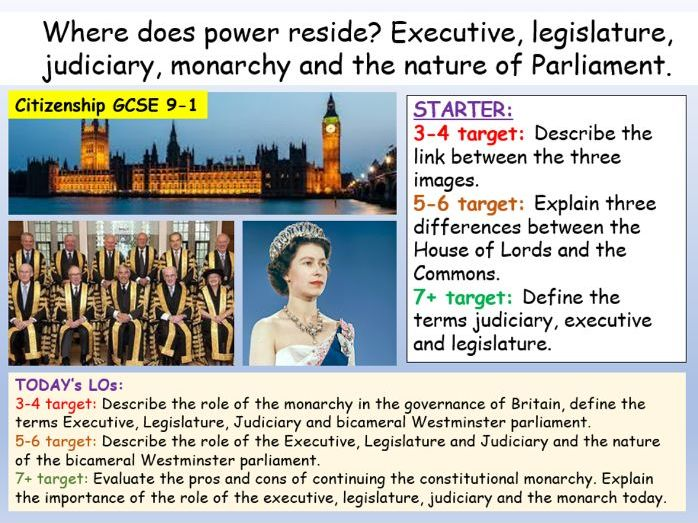 Citizenship GCSE 9-1 : Politics + Participation:  Powers
