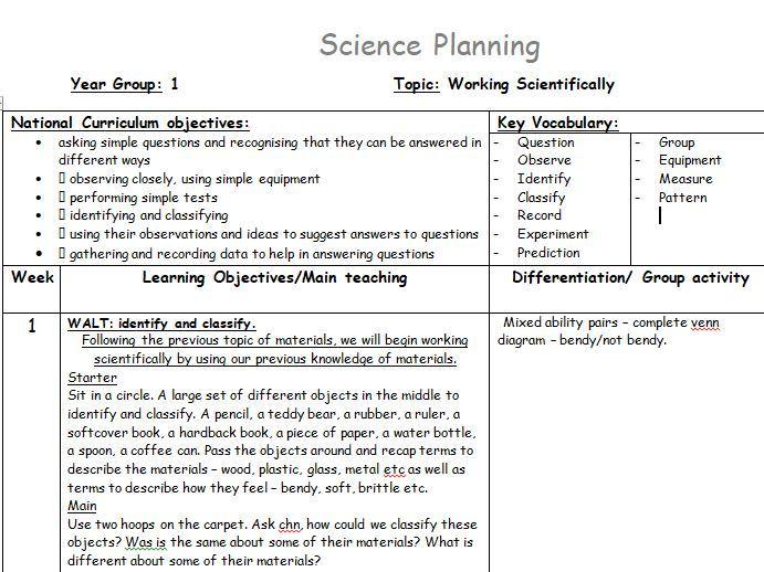 Year 1 Working Scientifically Medium Term  Plan