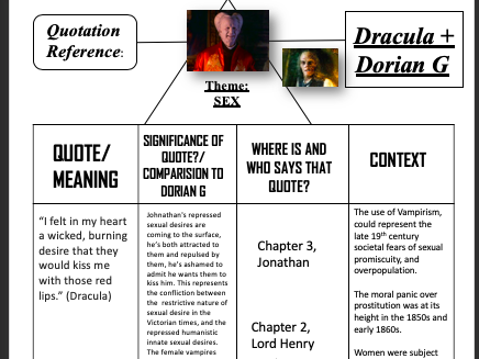 'The Picture of Dorian Grey' and 'Dracula' Extended Revision Booklet