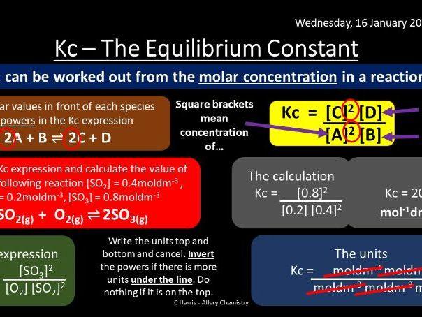 NEW OCR B (Salters) CI - Equilibrium and Sustainability revision