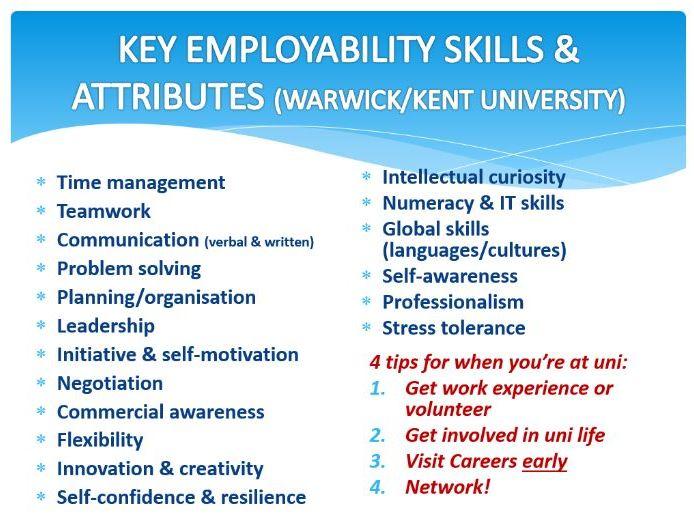 Careers University 16+ My Future Plans 5