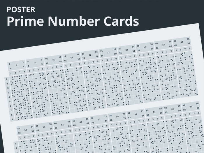 Prime Number Cards Poster