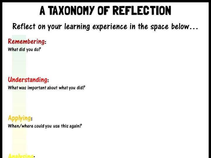 A taxonomy of reflection