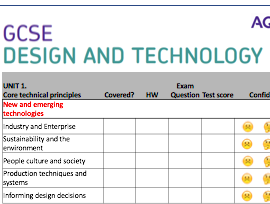 AQA GCSE Design Technology Theory Tracker