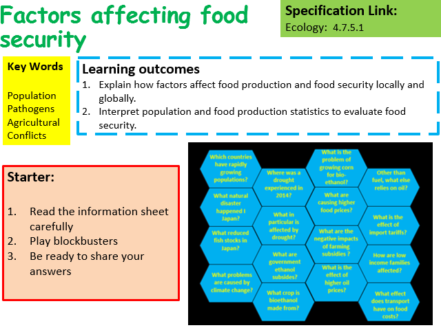 factors affecting food security pdf