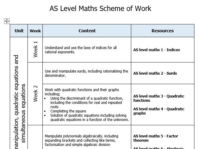 A level AS Mathematics Scheme of Work
