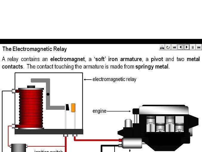 Electromagnetic Relays