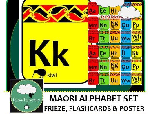 Maori Alphabet Frieze, Flashcards and Poster Colourful Maori Design Preschool Kindy