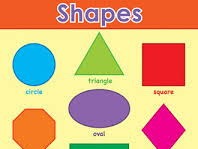 2D and 3D Shape for KS1 and KS2