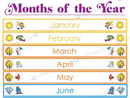 Months of the Year - Southern Hemisphere Classroom Poster