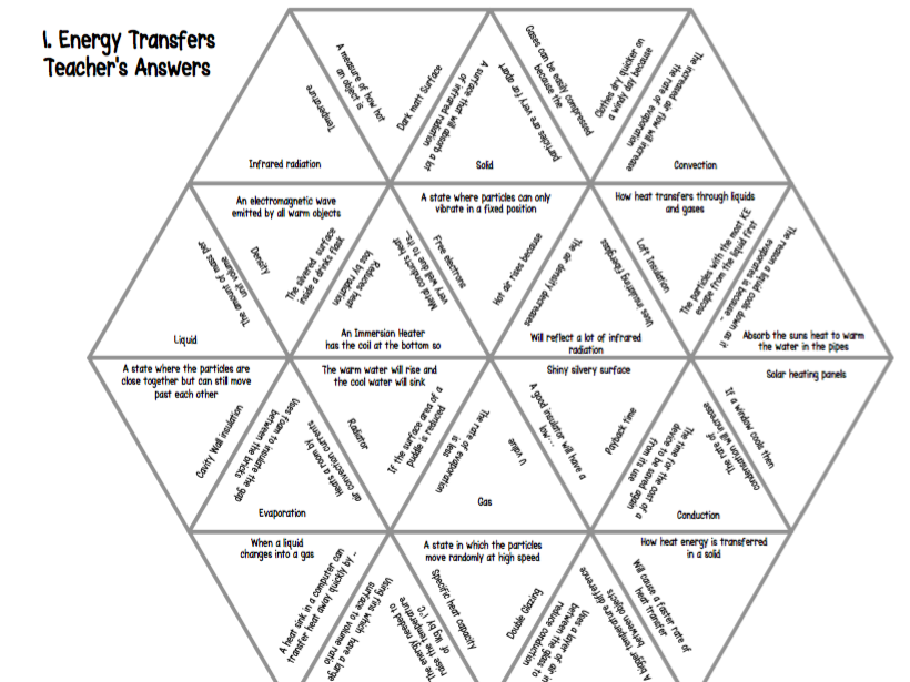 GCSE Physics Revision Jigsaw