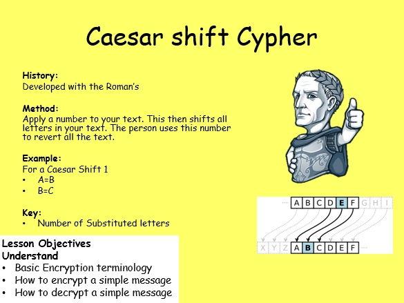 GCSE Encryption