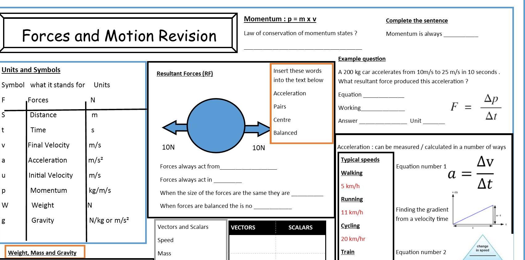 9-1 GCSE Revision Mats