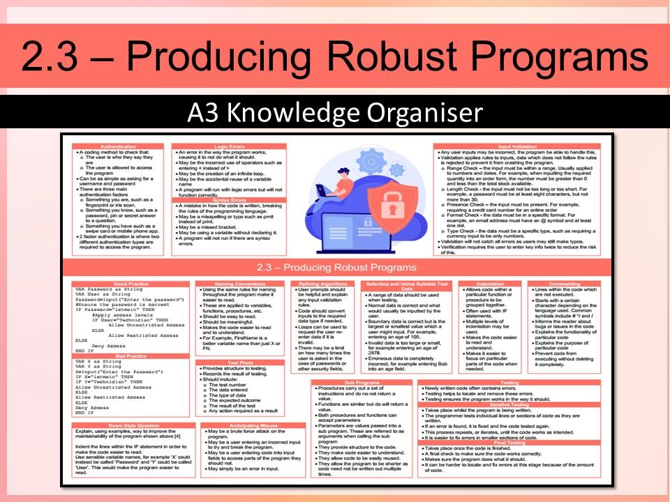 OCR GCSE J277 2.3 – Producing Robust Programs Knowledge Organiser / Revision Mat (Computing)