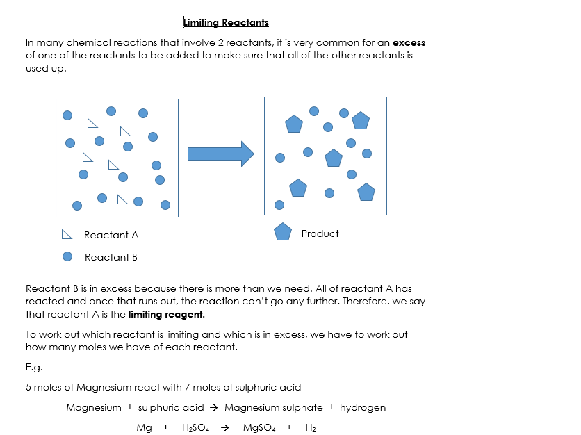 limiting reactants Identify the limiting reactant in a chemical reaction predict the products and leftovers after reaction, based on the quantities of reactants and ratios of molecules in the balanced chemical equation.