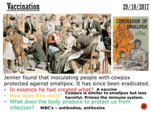 Vaccination - complete lesson (KS4)