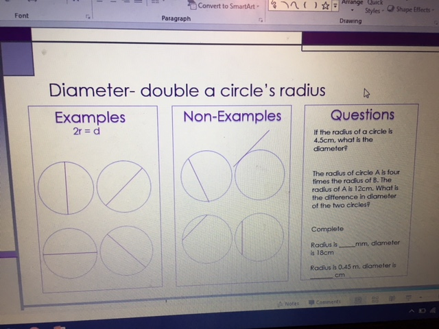 Examples and Non examples