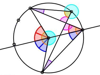 ⛢ Interactive Circle Theorem Proofs ⛢ Bonus Challenge Worksheet