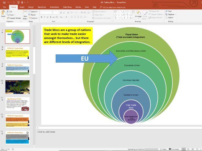 06. Trade blocs (Slides, Activities and Notes) - Edexcel A-Level Economics - Theme 4