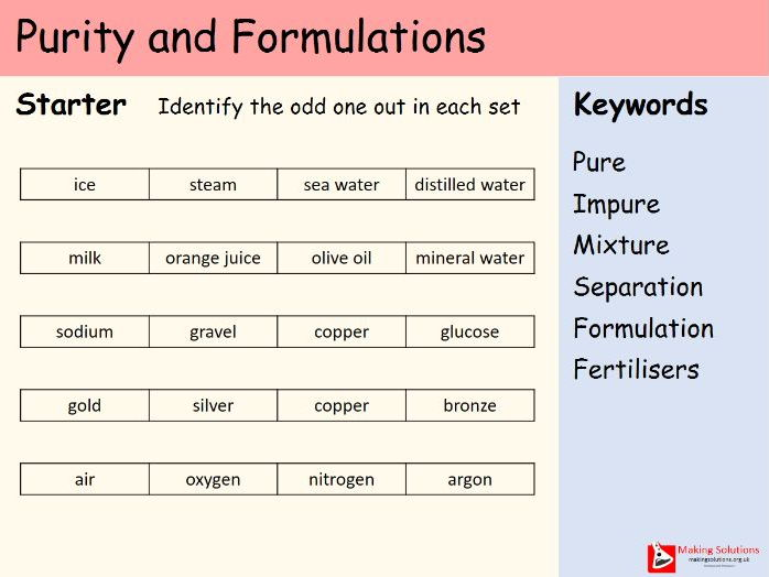 AQA Chapter 8 - Lesson 1 - Purity and Formulations