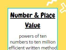 UKS2 Maths Vocabulary Posters