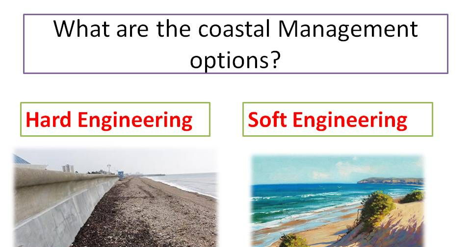 Managing coasts- Hard Engineering AQA Geography GCSE (New Spec)