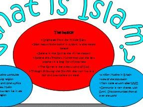 Religious Studies GCSE 1- 9, WJEC Eduqas, Spec A Islam revision guide (Component 3)