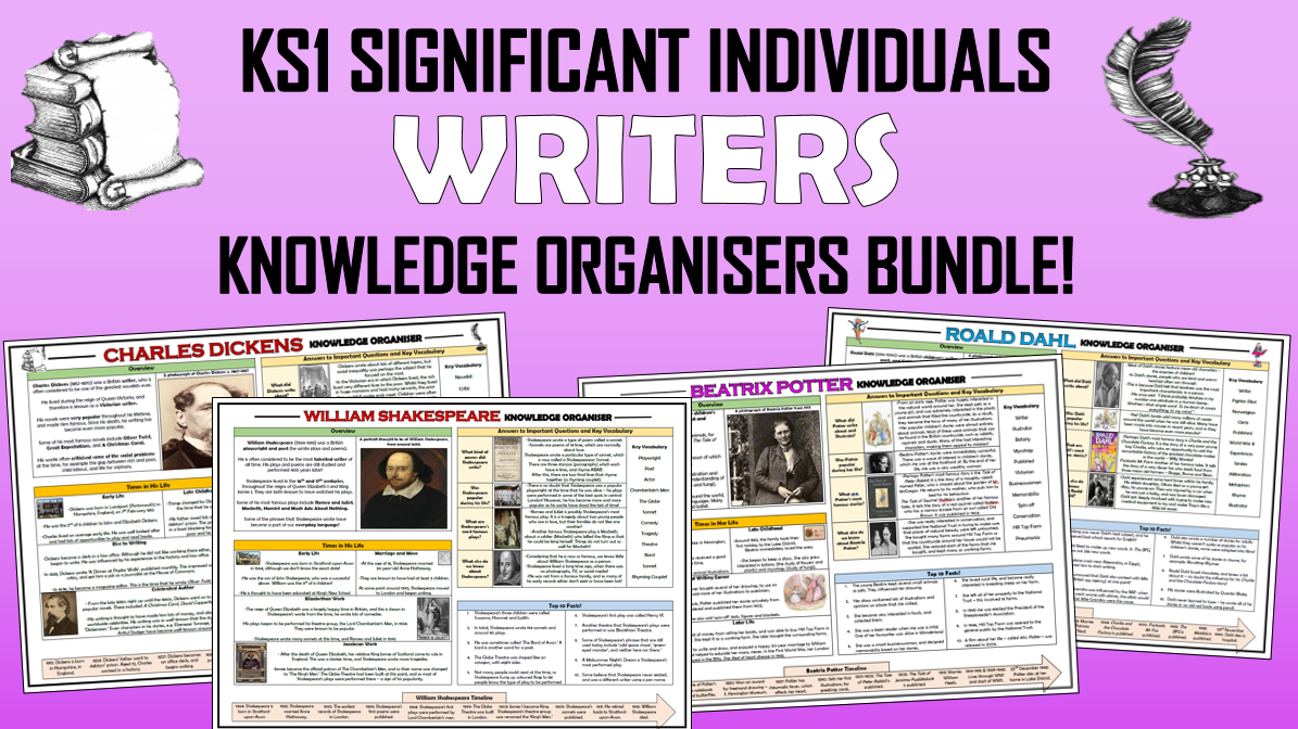 KS1 Significant Individuals - Writers - Knowledge Organisers Bundle!